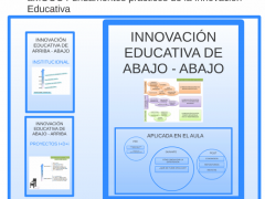 fundamentos prácticos innovación educativa