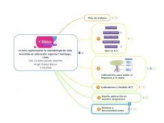 metodología de aula invertida