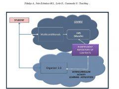 teaching innova project