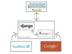extending MOOC ecosystems