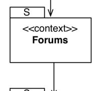 modelo dinámico OCW